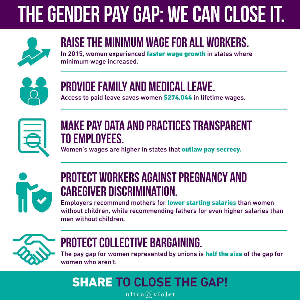 We can end the wage gap. Here's how.