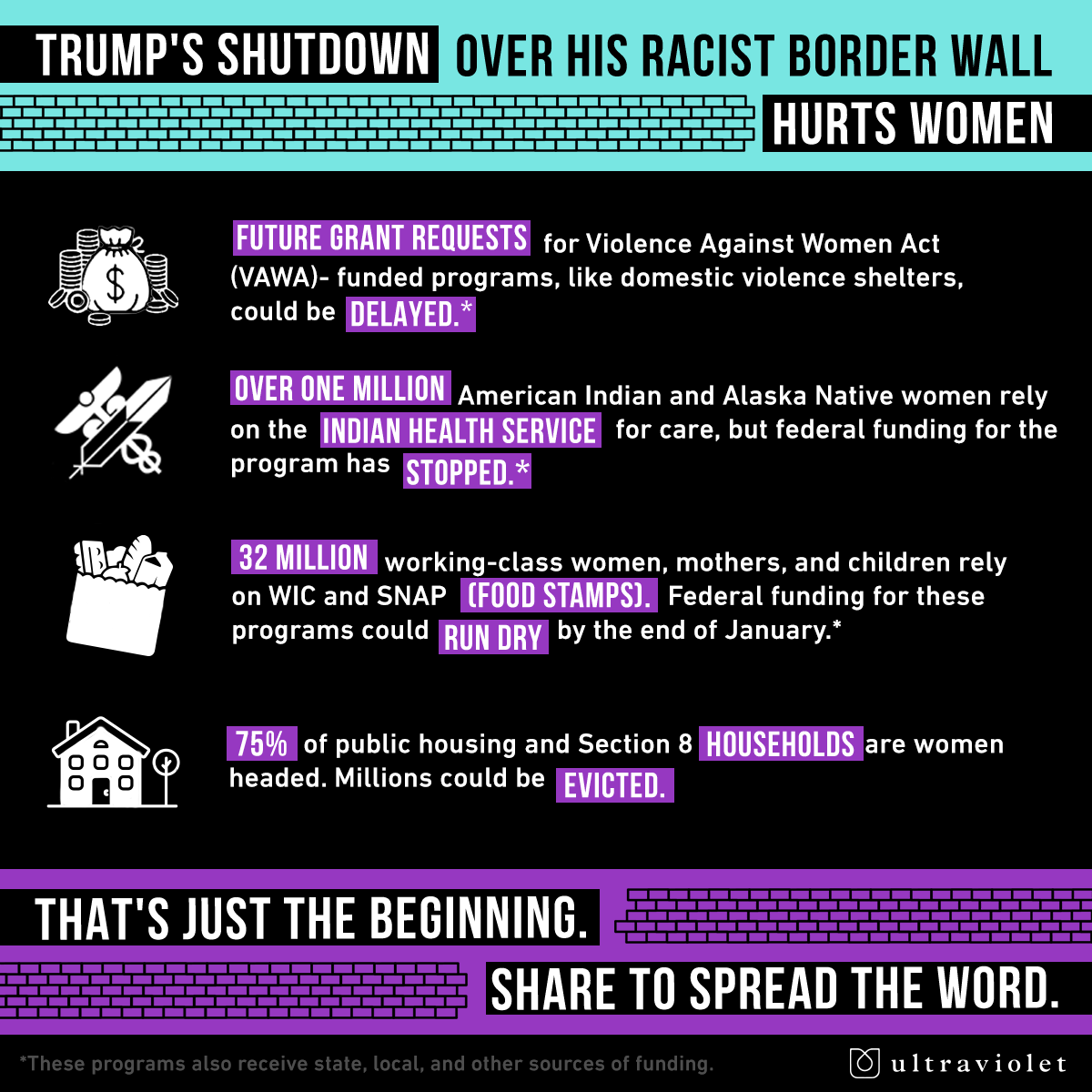 The #TrumpShutdown hurt women